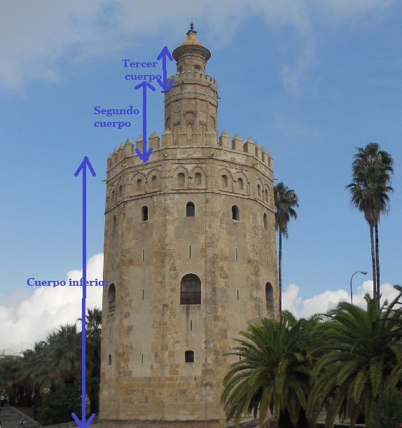 La Torre del Oro-Cuerpos.